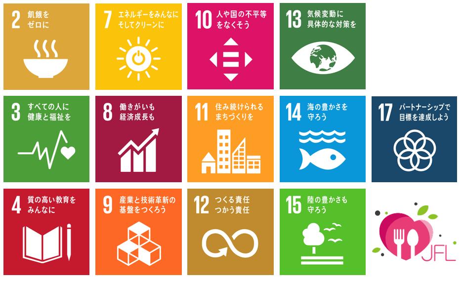 SDGsとJFLの関わり