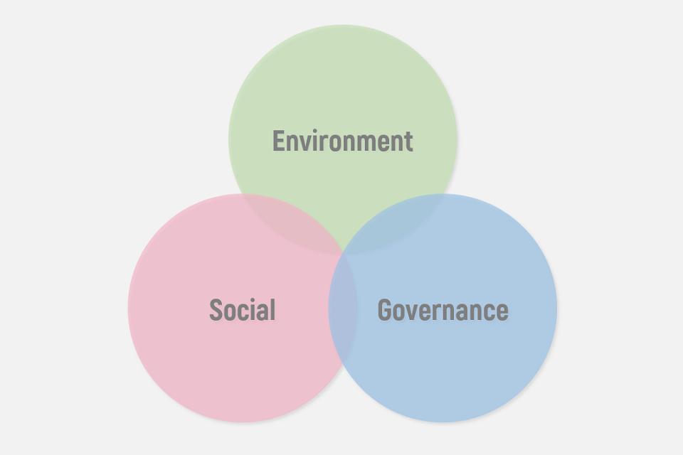 ESG投資の注目理由!今後企業に求められることは?